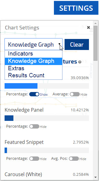 Select the SERP Features to display in graph
