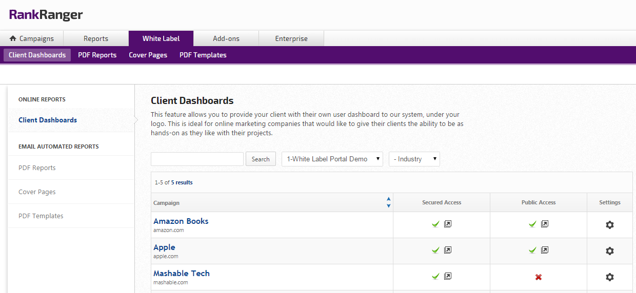 White Label Client Dashboards and PDF Reports
