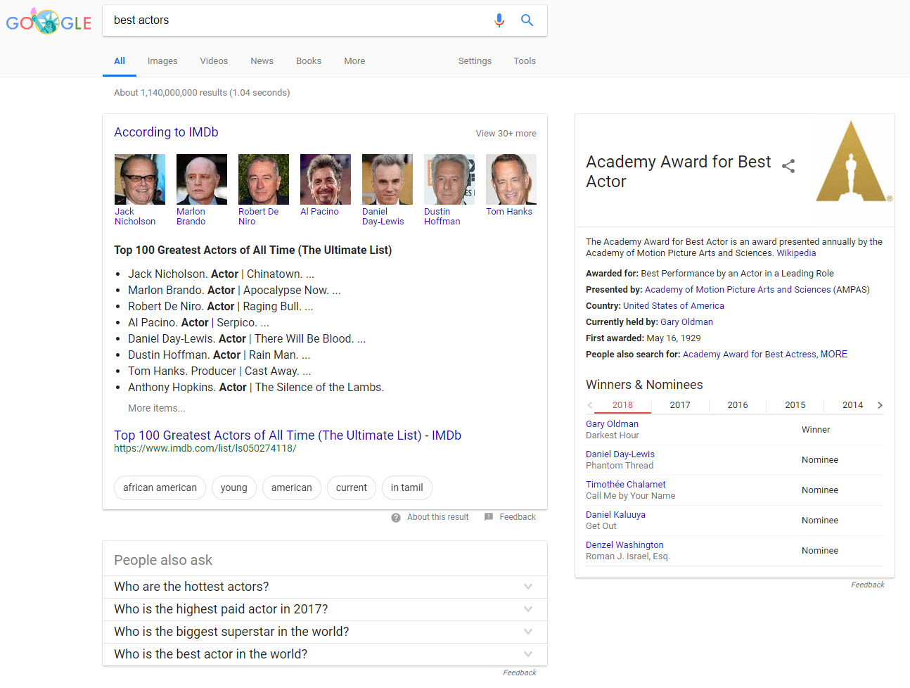 Best Actor - Featured Snippet and Carousel