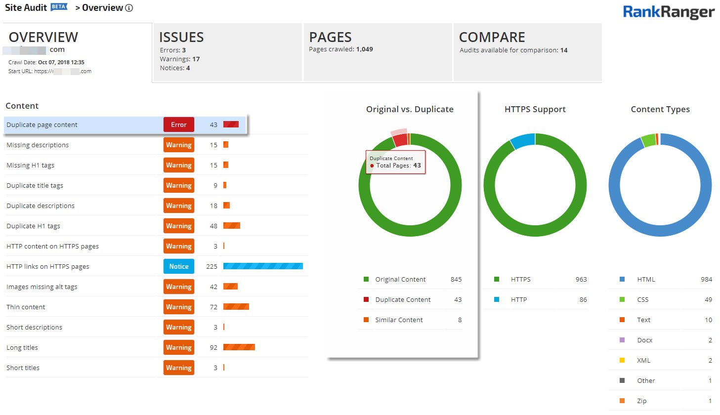 Site Audit Content Widgets