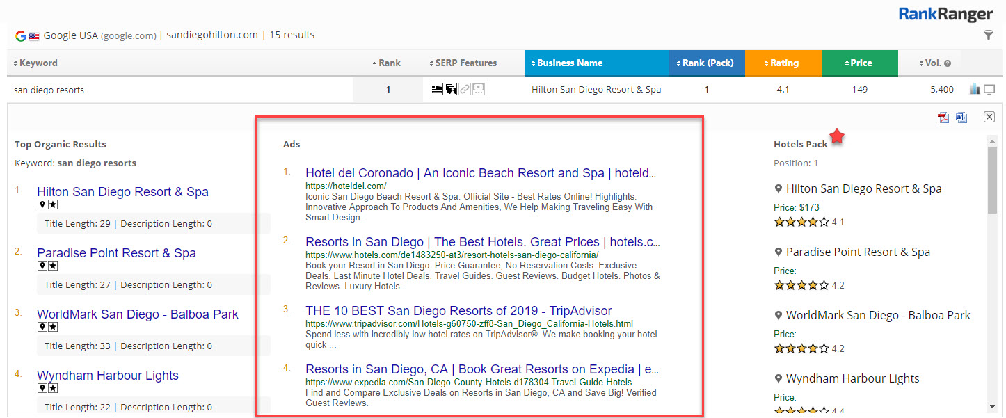 Local Insights SERP Snapshot