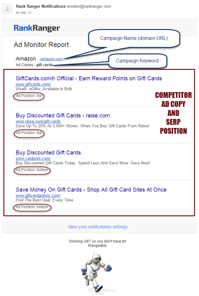 Email notification of Google AdWords competition