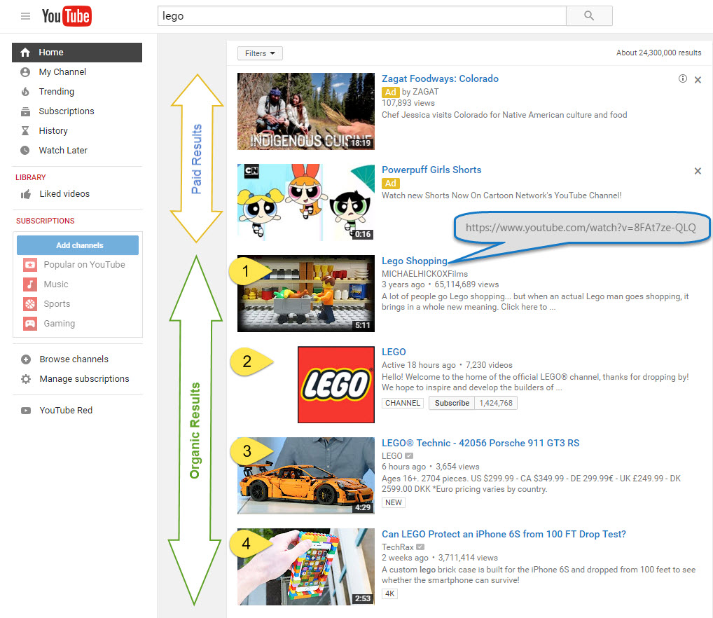 YouTube Video URL tracking