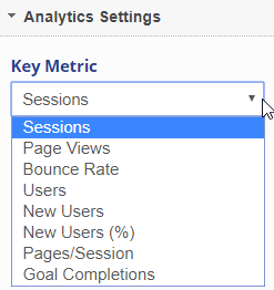 Google Analytics key metric