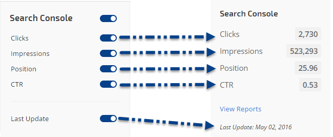 Search Console Metrics Settings