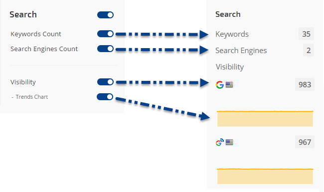 Search Metrics Settings Keywords & Visibility
