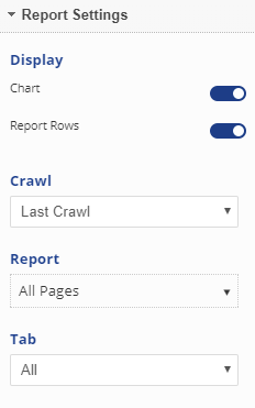 Site Audit Crawl Report Settings