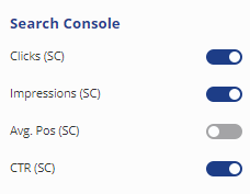 Display Search Console performance