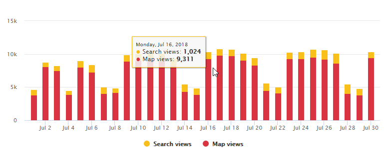Search Views and Map Views