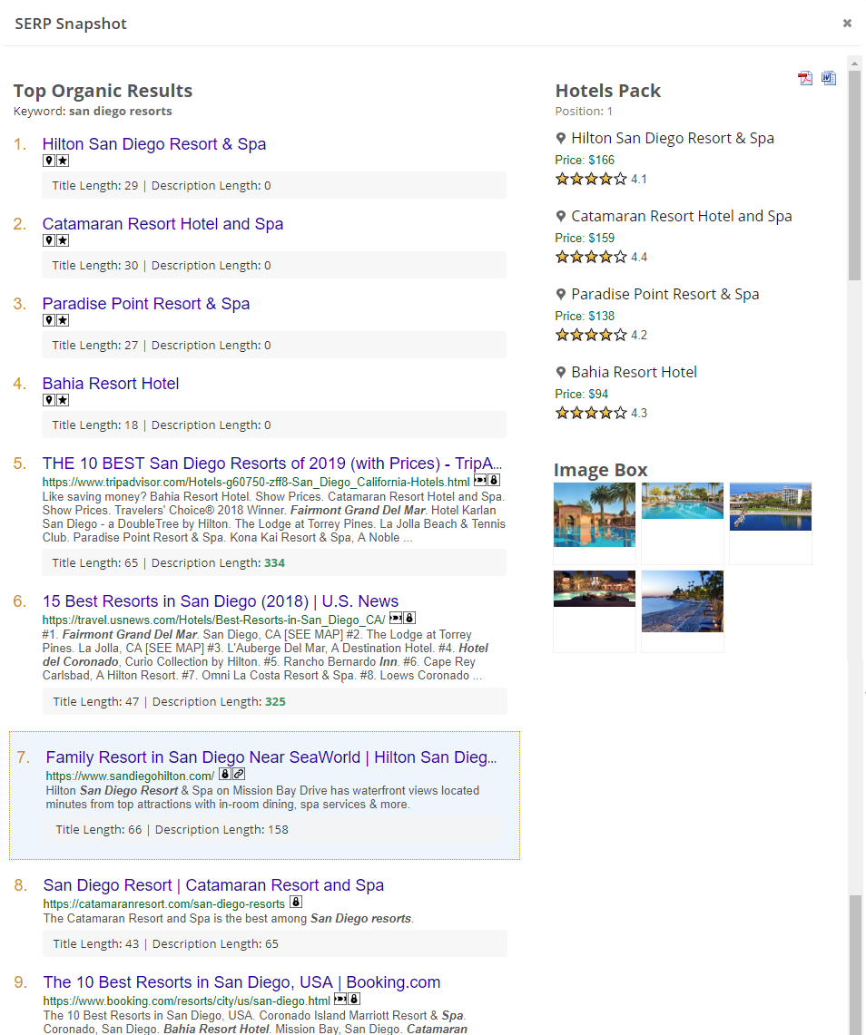 SERP Snapshot with hotel pack