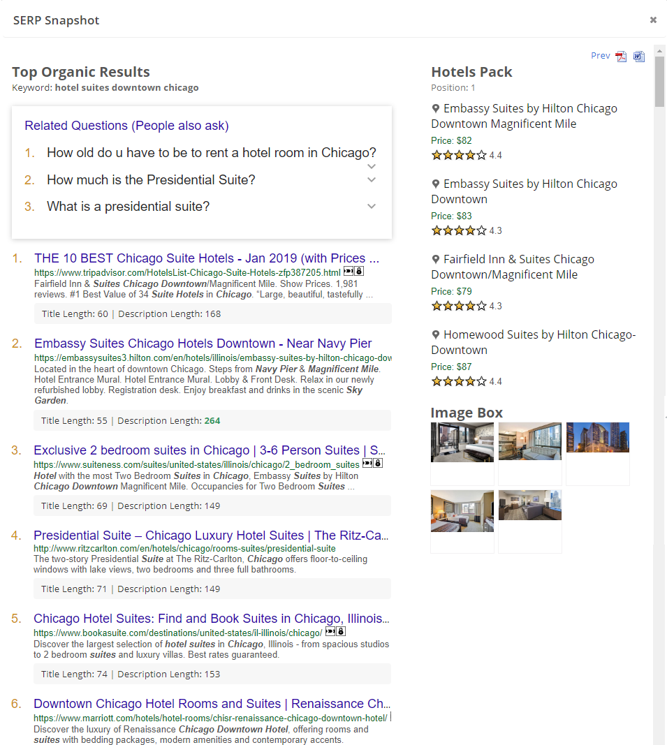 SERP Snapshot with hotel pack organic only