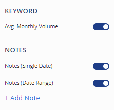 Keyword and Notes display