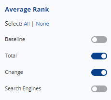 Select Average Rank metrics