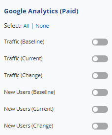 Select Google Analytics Paid Traffic data