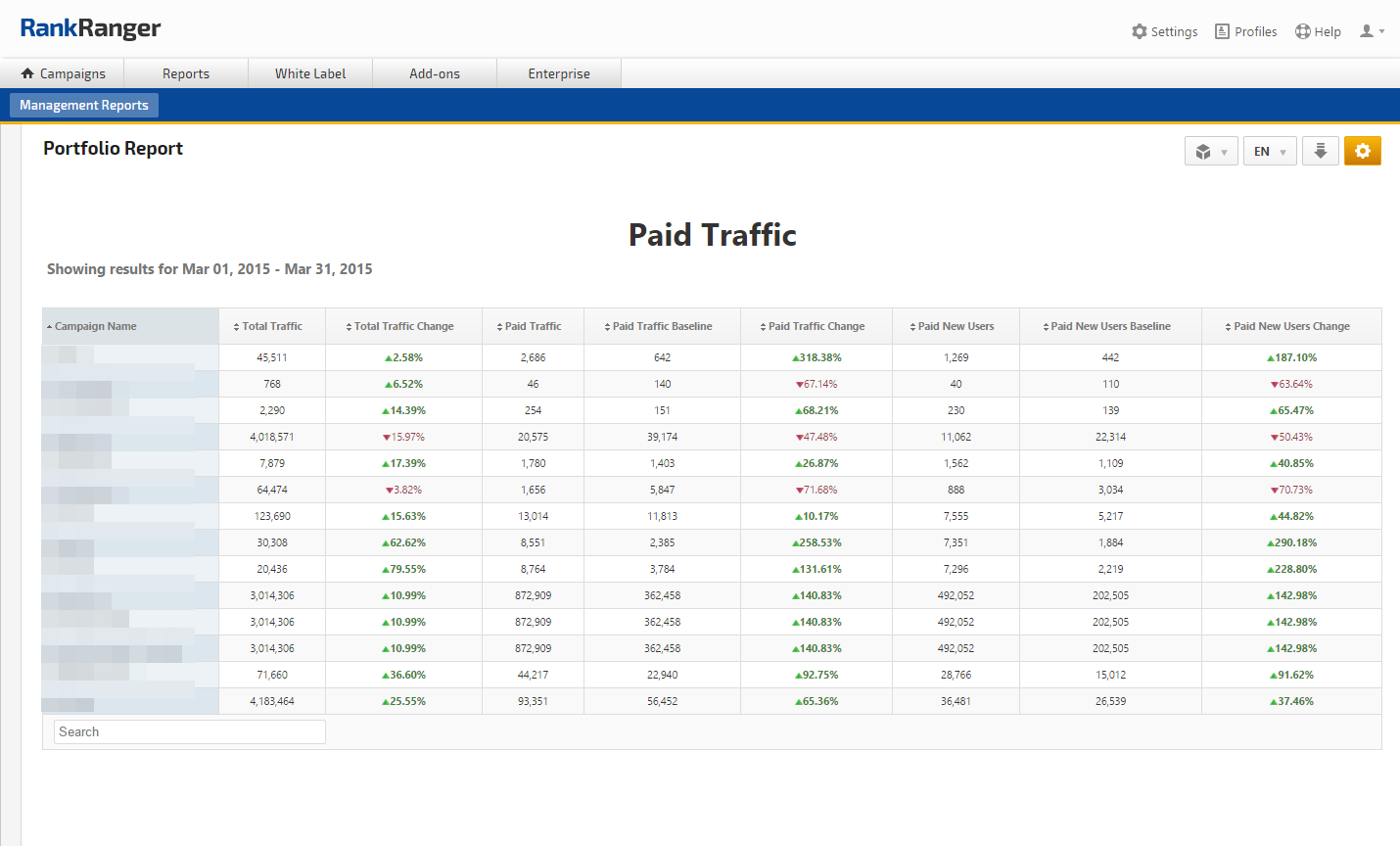 Online Paid Traffic Portfolio report