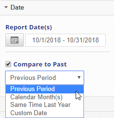 Facebook Ads Campaign Date Settings
