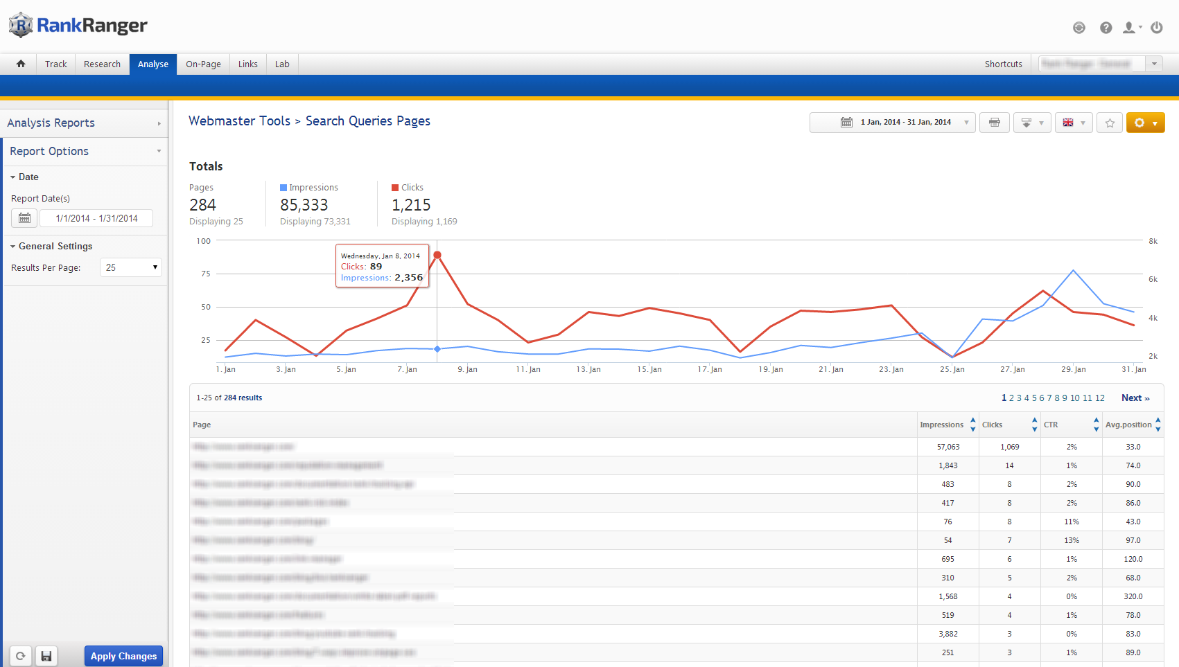 Search Queries Keywords & Pages