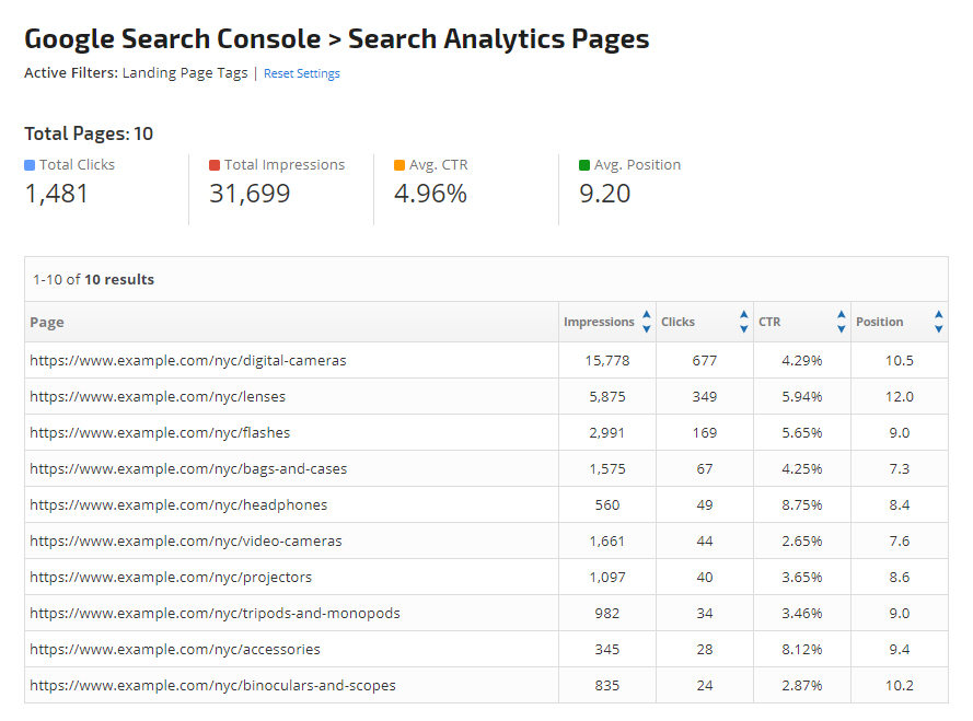 Search Console Report Enhancements
